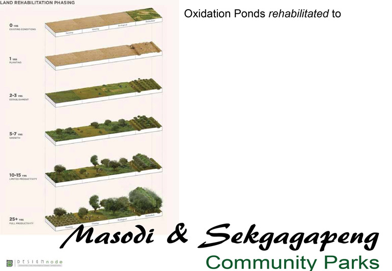 Mokopane community park architecture for Design of oxidation pond