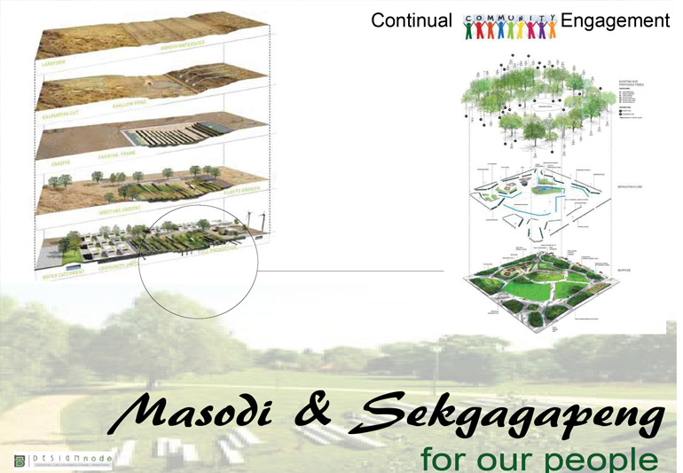 Mokopane community park architecture for Design of oxidation pond nptel